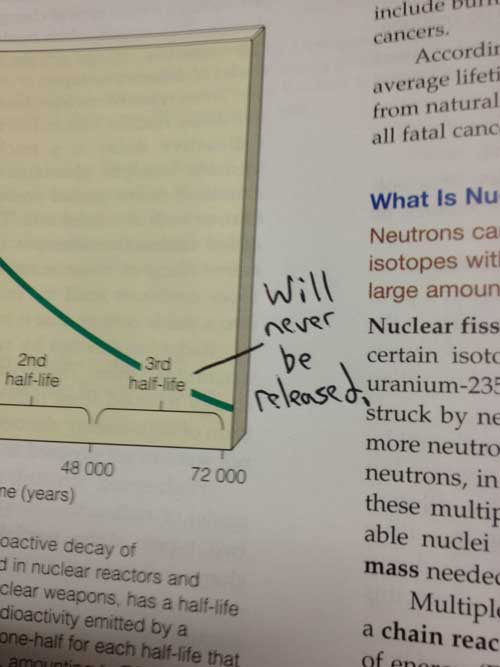 22 Hilariously Defaced Textbooks 011