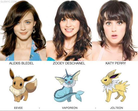 If Celebrities Were Pokemon, This Is How They Would Evolve 001