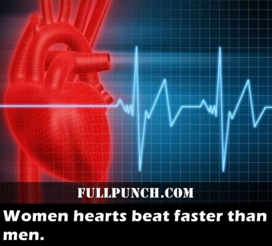 24-Fascinating-Health-Facts-015