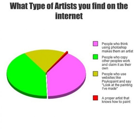 30 Awesome graphs about our every day life 001