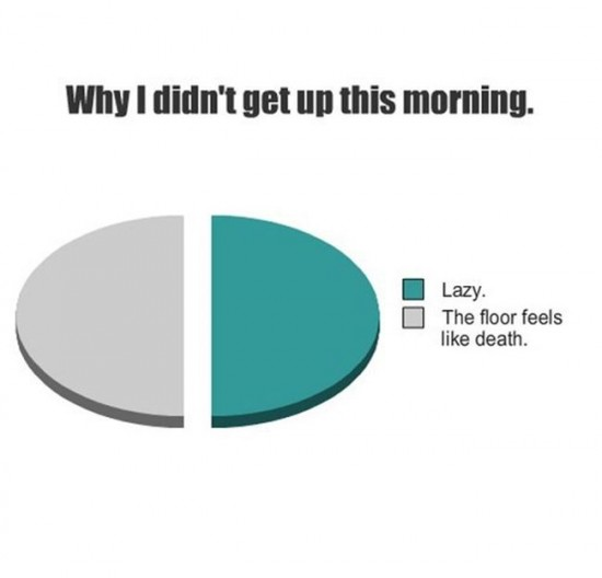 30 Awesome graphs about our every day life 011