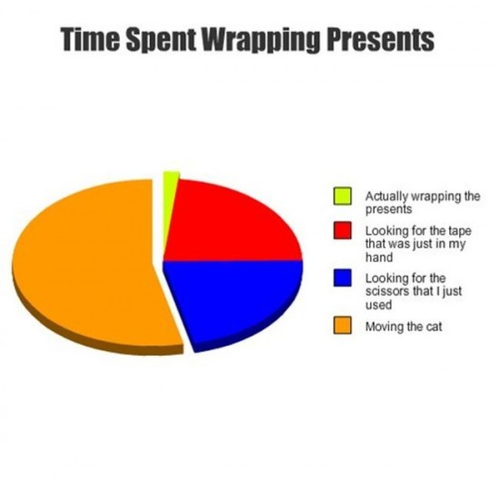 30 Awesome graphs about our every day life 016