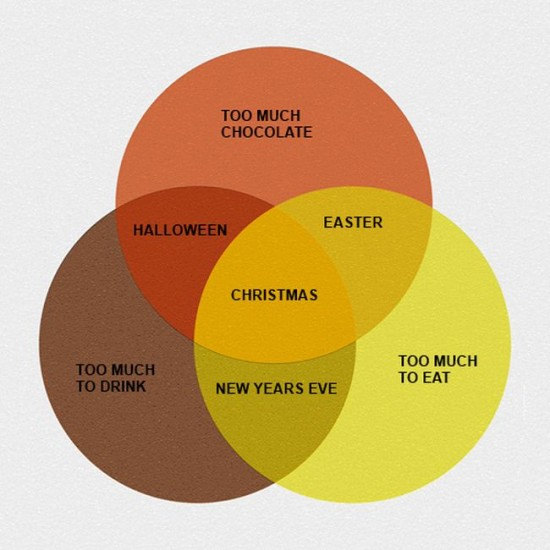 30 Awesome graphs about our every day life 021
