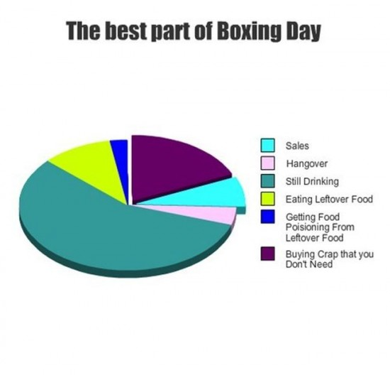 30 Awesome graphs about our every day life 022