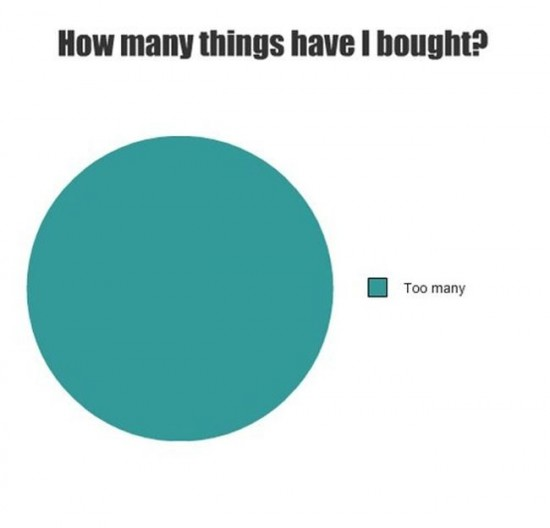 30 Awesome graphs about our every day life 023