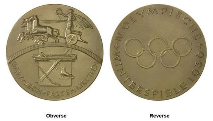The Evolution of Olympic gold medals from the past 118 years 014
