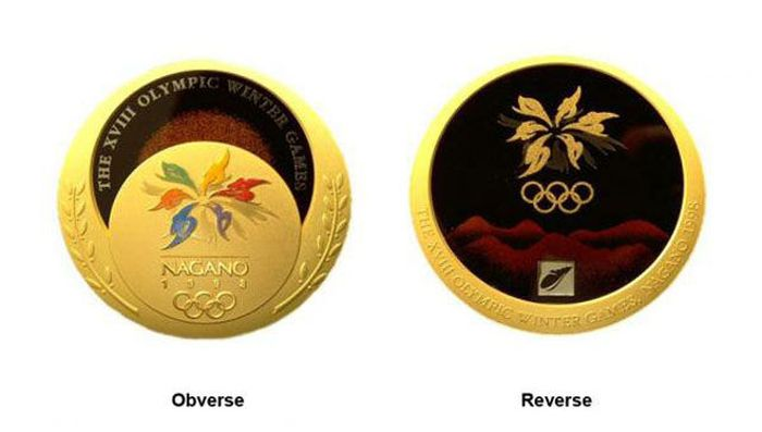 The Evolution of Olympic gold medals from the past 118 years 041