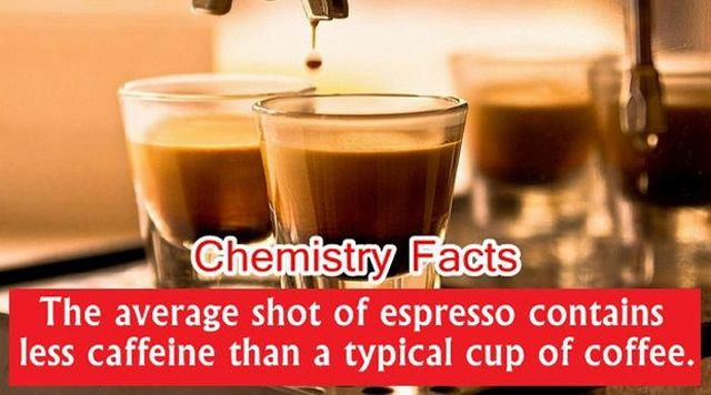 28 Interesting Chemistry Facts 024