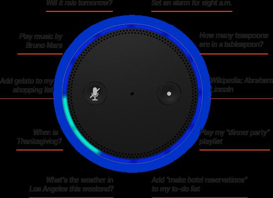 what is Amazon Echo